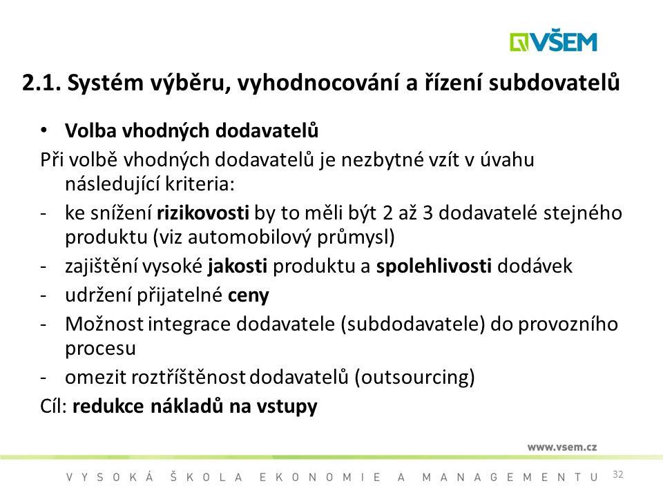 2.1. Systém výběru, vyhodnocování a řízení subdovatelů