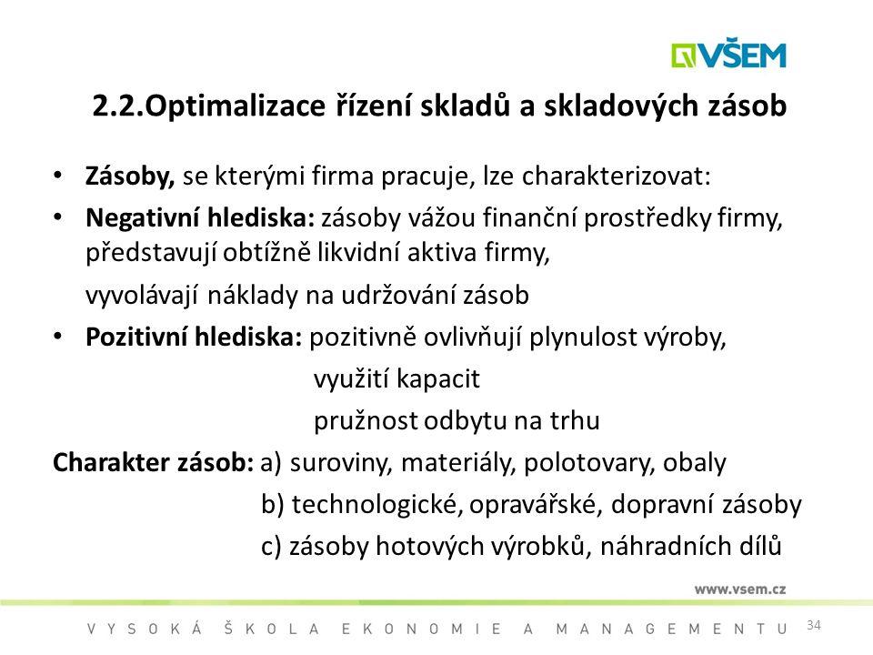 2.2.Optimalizace řízení skladů a skladových zásob