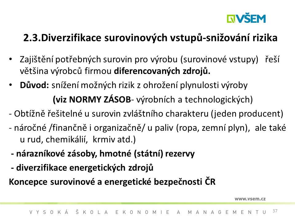 2.3.Diverzifikace surovinových vstupů-snižování rizika