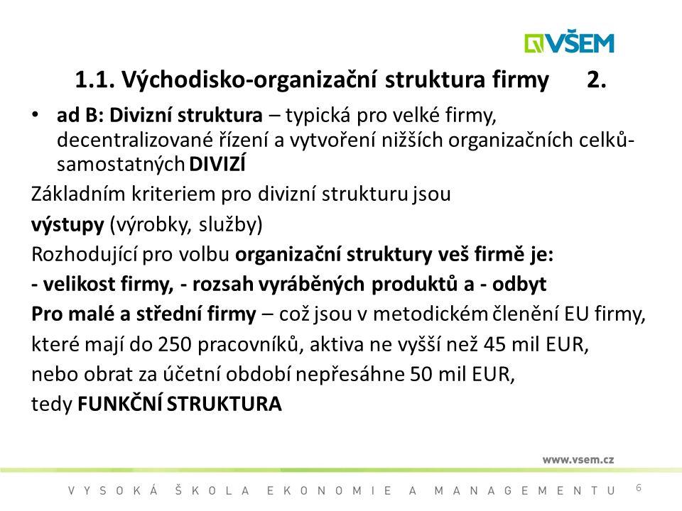 1.1. Východisko-organizační struktura firmy 2.