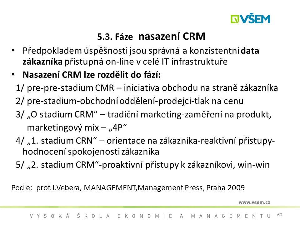 5.3. Fáze nasazení CRM Předpokladem úspěšnosti jsou správná a konzistentní data zákazníka přístupná on-line v celé IT infrastruktuře.