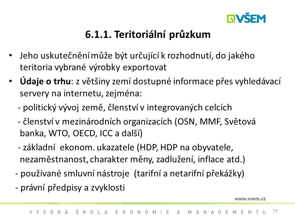 6.1.1. Teritoriální průzkum Jeho uskutečnění může být určující k rozhodnutí, do jakého teritoria vybrané výrobky exportovat.