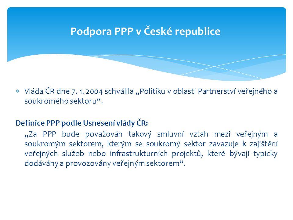 Podpora PPP v České republice