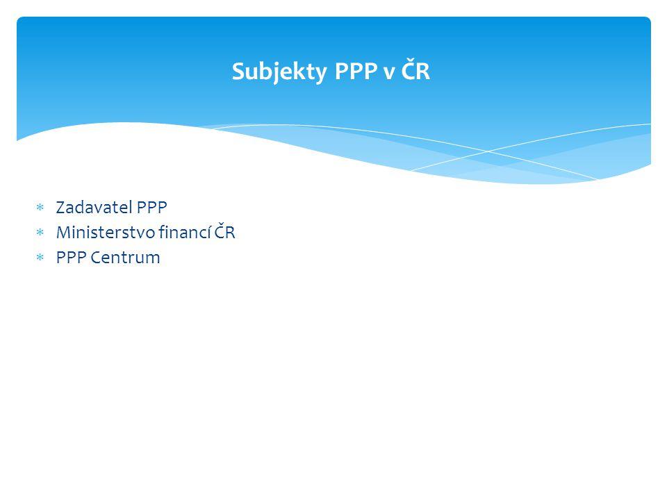 Subjekty PPP v ČR Zadavatel PPP Ministerstvo financí ČR PPP Centrum