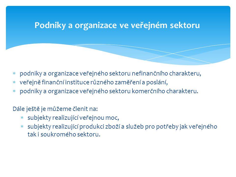 Podniky a organizace ve veřejném sektoru