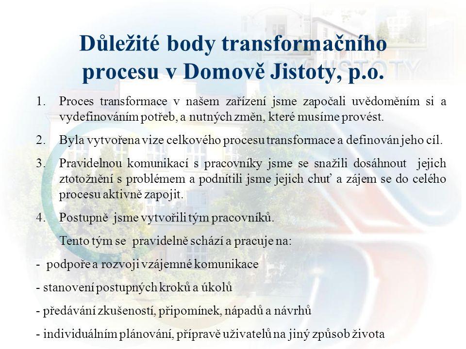 Důležité body transformačního procesu v Domově Jistoty, p.o.