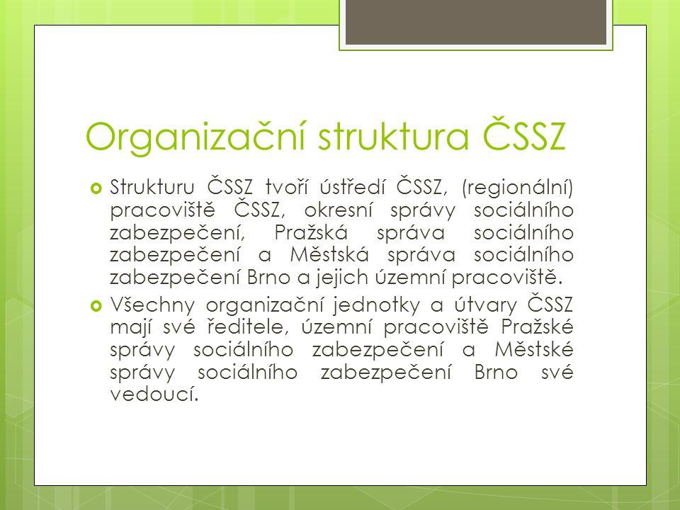 Organizační struktura ČSSZ