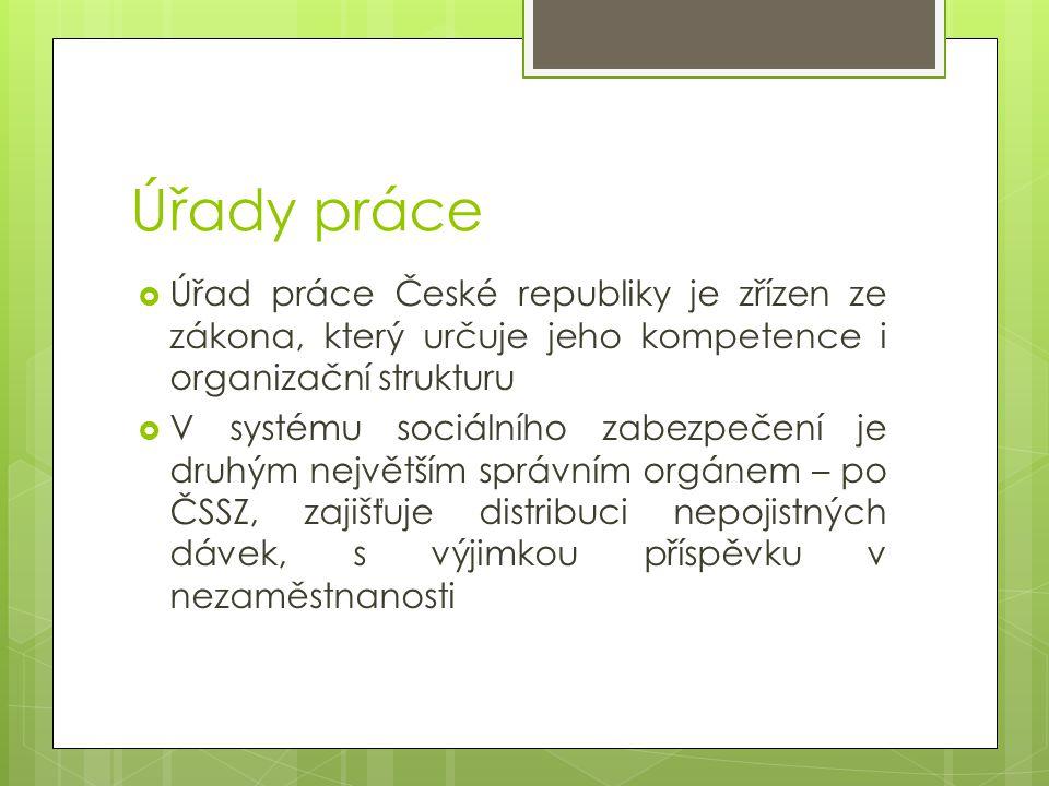 Úřady práce Úřad práce České republiky je zřízen ze zákona, který určuje jeho kompetence i organizační strukturu.