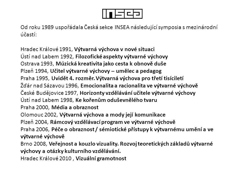 Od roku 1989 uspořádala Česká sekce INSEA následující symposia s mezinárodní účastí: