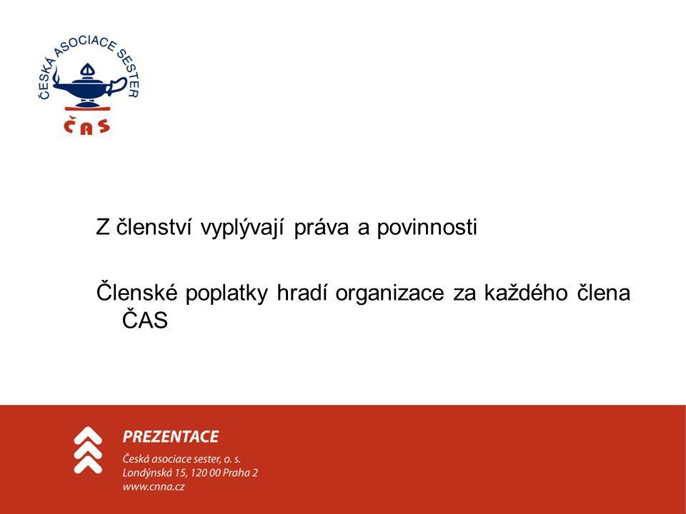 Z členství vyplývají práva a povinnosti Členské poplatky hradí organizace za každého člena ČAS