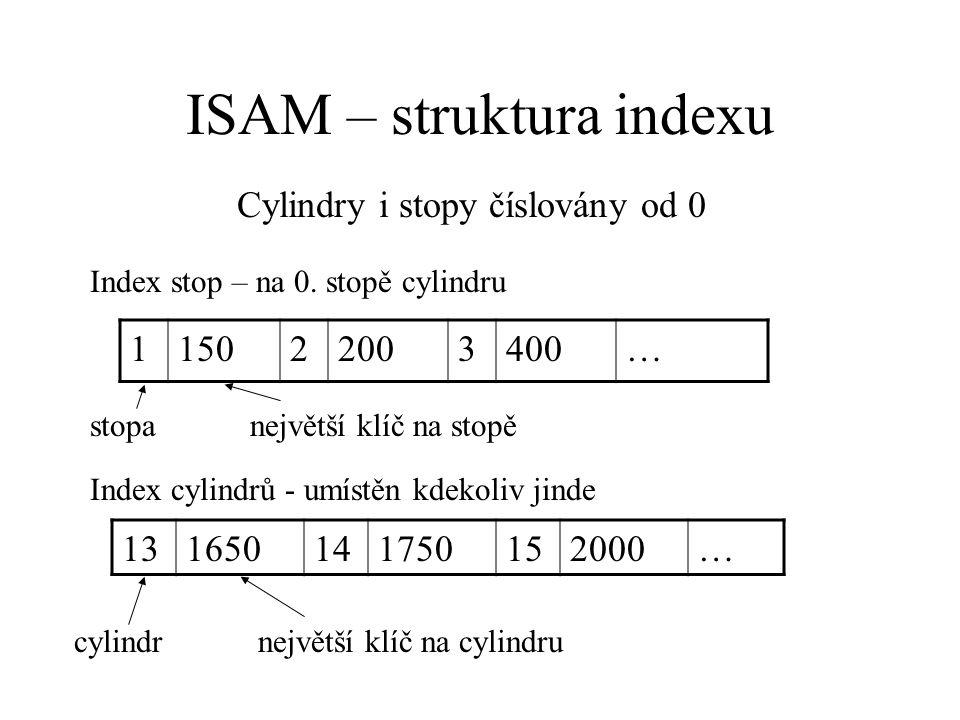 ISAM – struktura indexu