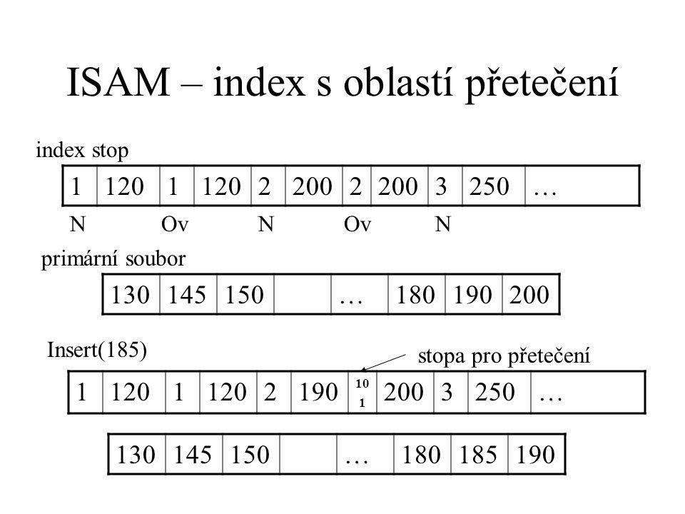 ISAM – index s oblastí přetečení