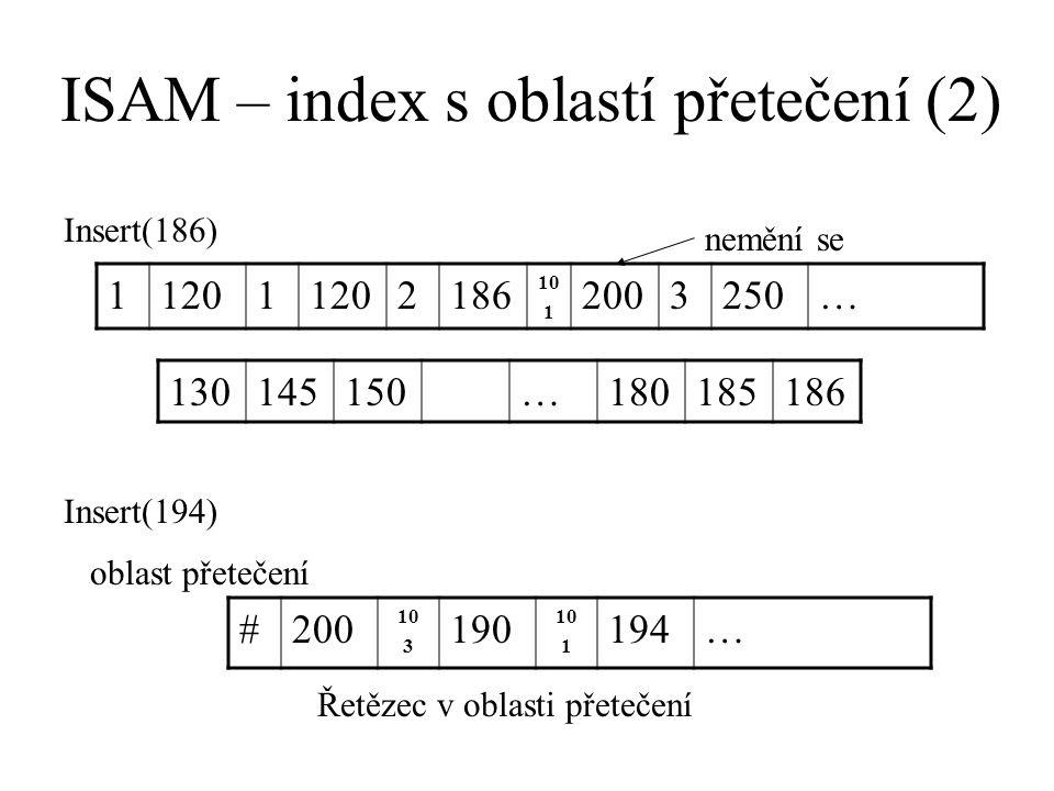 ISAM – index s oblastí přetečení (2)