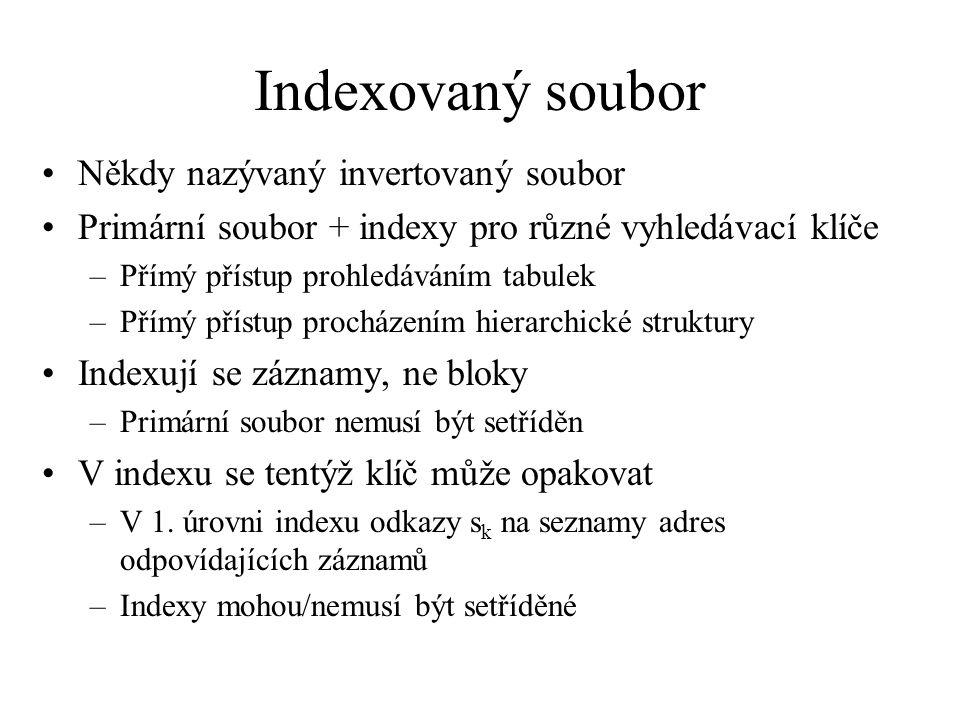 Indexovaný soubor Někdy nazývaný invertovaný soubor