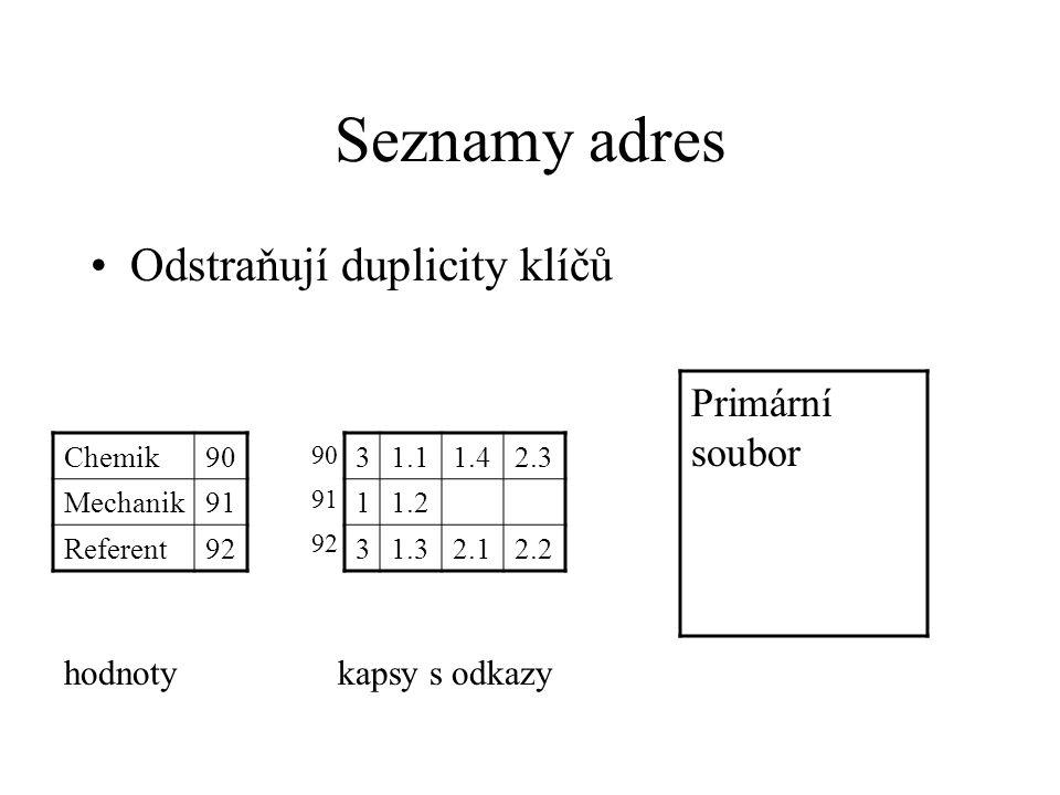 Seznamy adres Odstraňují duplicity klíčů Primární soubor hodnoty