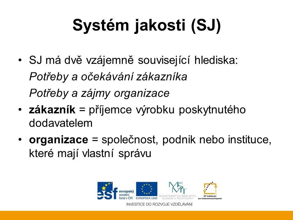 Systém jakosti (SJ) SJ má dvě vzájemně související hlediska: