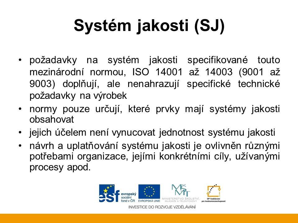 Systém jakosti (SJ)