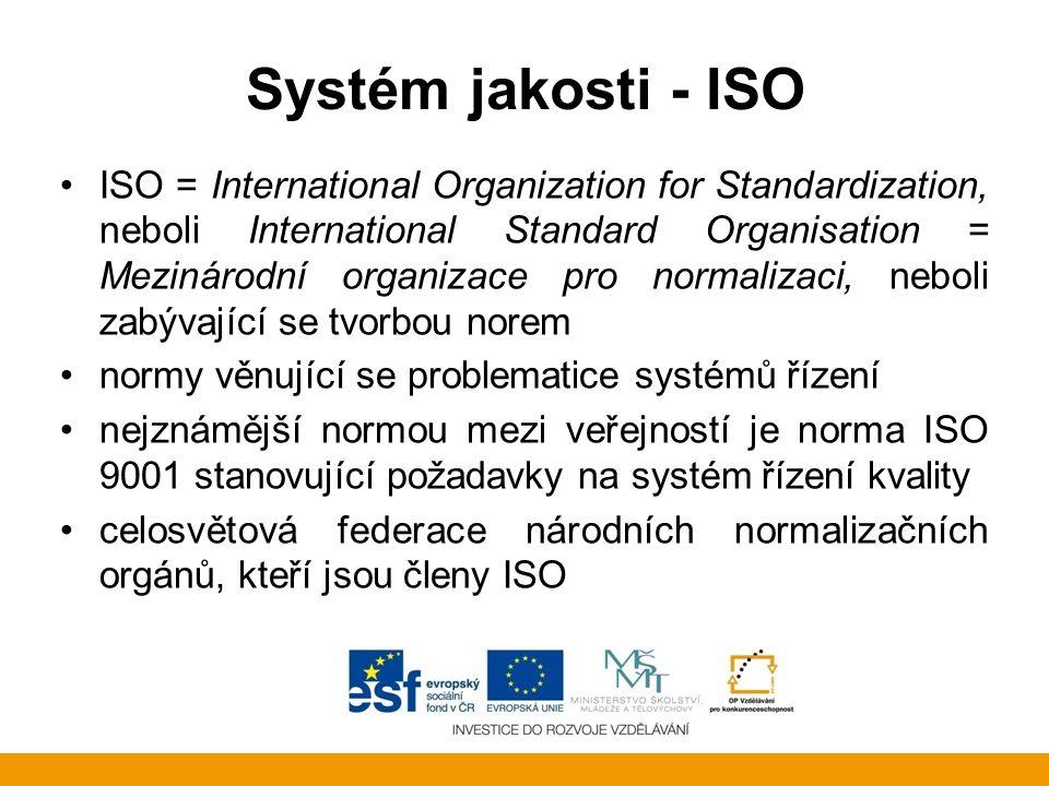 Systém jakosti - ISO