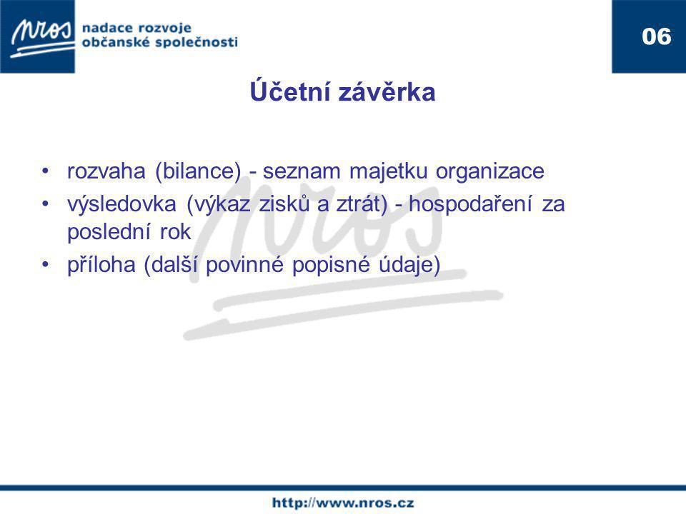 Účetní závěrka 06. rozvaha (bilance) - seznam majetku organizace. výsledovka (výkaz zisků a ztrát) - hospodaření za poslední rok.