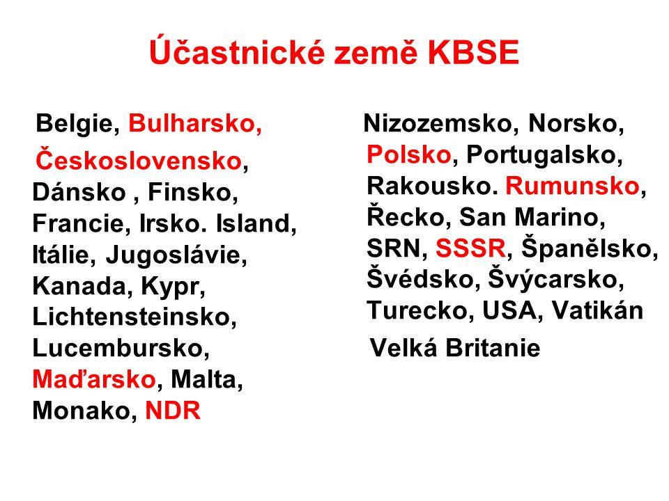 Účastnické země KBSE Belgie, Bulharsko,