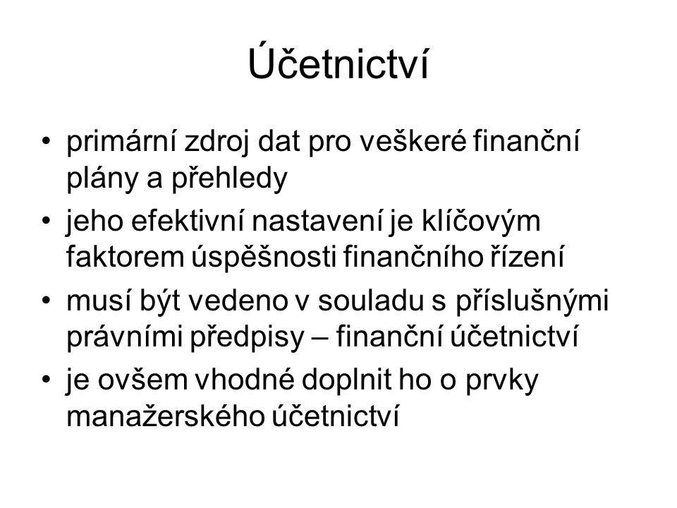 Účetnictví primární zdroj dat pro veškeré finanční plány a přehledy