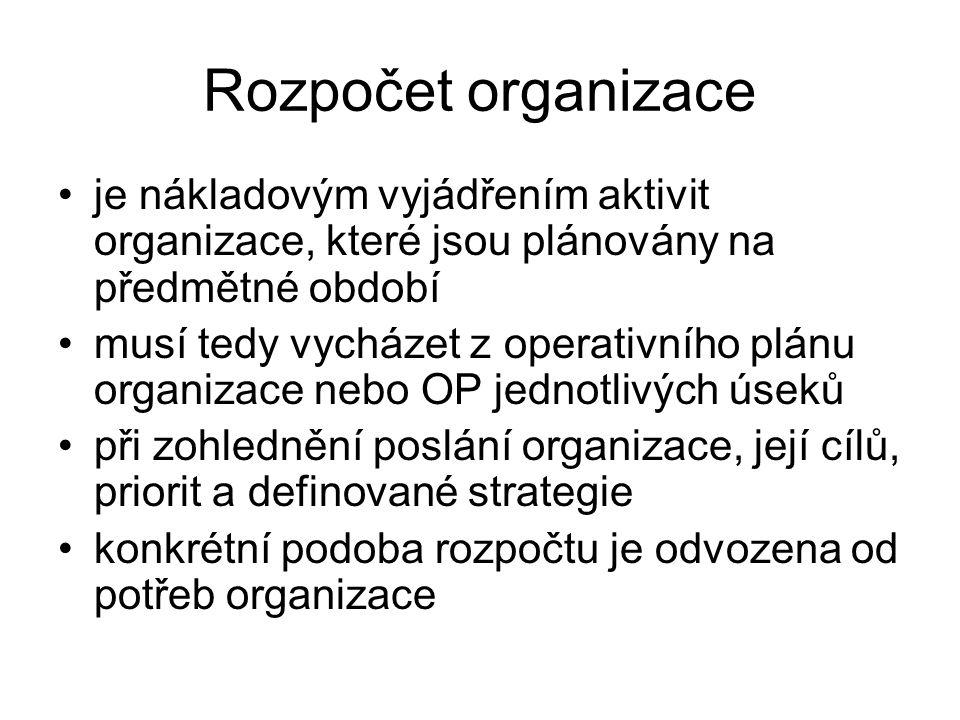 Rozpočet organizace je nákladovým vyjádřením aktivit organizace, které jsou plánovány na předmětné období.