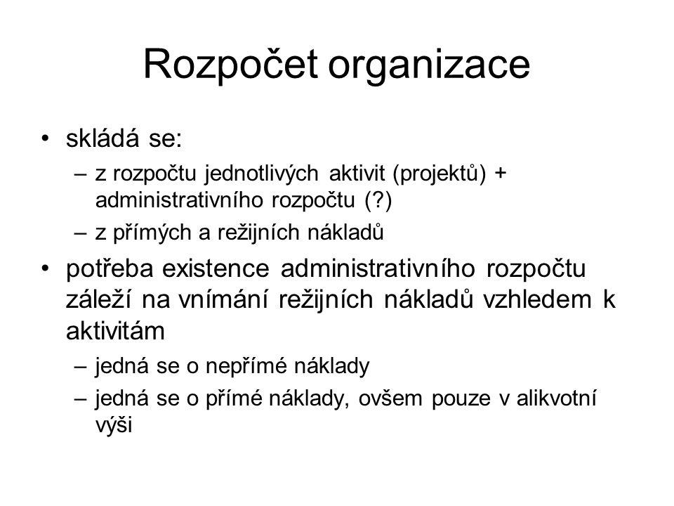 Rozpočet organizace skládá se: