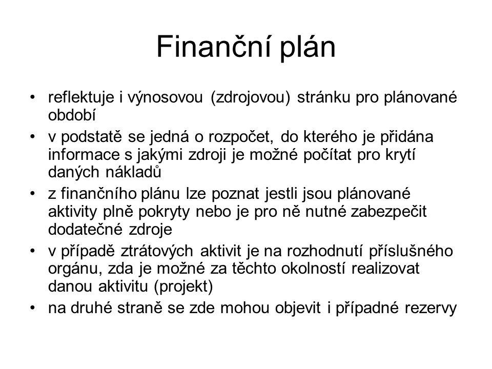 Finanční plán reflektuje i výnosovou (zdrojovou) stránku pro plánované období.