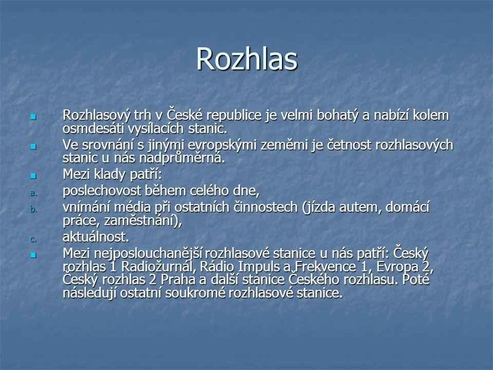 Rozhlas Rozhlasový trh v České republice je velmi bohatý a nabízí kolem osmdesáti vysílacích stanic.