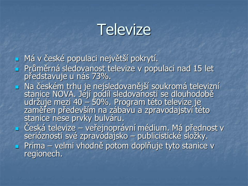 Televize Má v české populaci největší pokrytí.