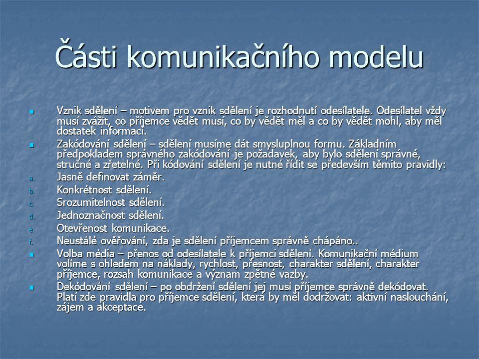 Části komunikačního modelu