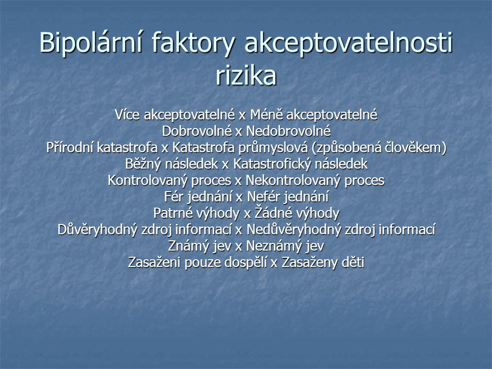 Bipolární faktory akceptovatelnosti rizika