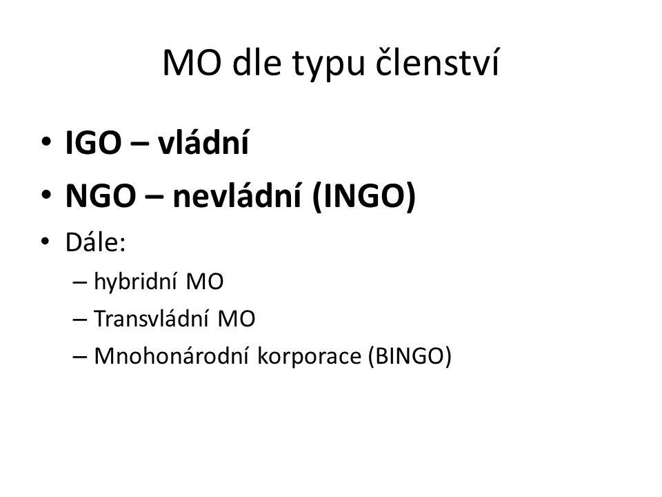 MO dle typu členství IGO – vládní NGO – nevládní (INGO) Dále: