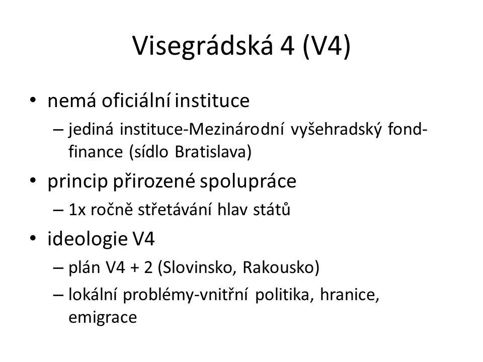 Visegrádská 4 (V4) nemá oficiální instituce