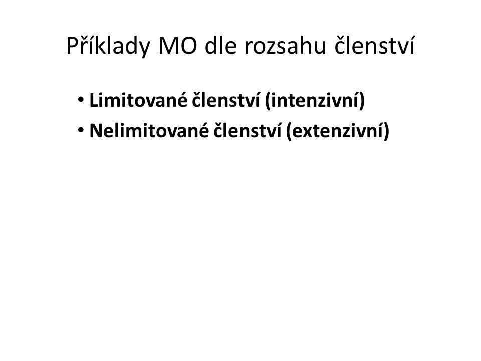 Příklady MO dle rozsahu členství