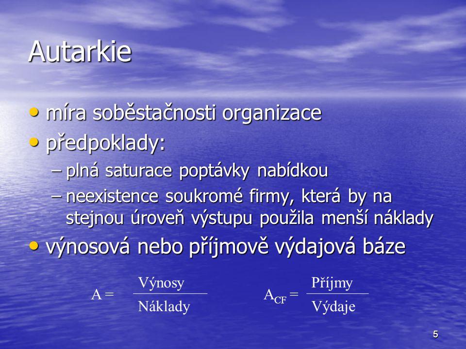 Autarkie míra soběstačnosti organizace předpoklady: