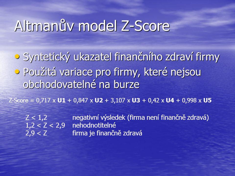 Altmanův model Z-Score