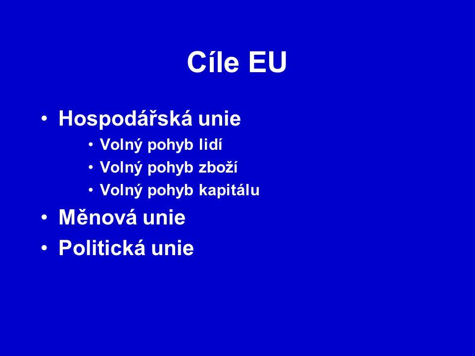 Cíle EU Hospodářská unie Měnová unie Politická unie Volný pohyb lidí