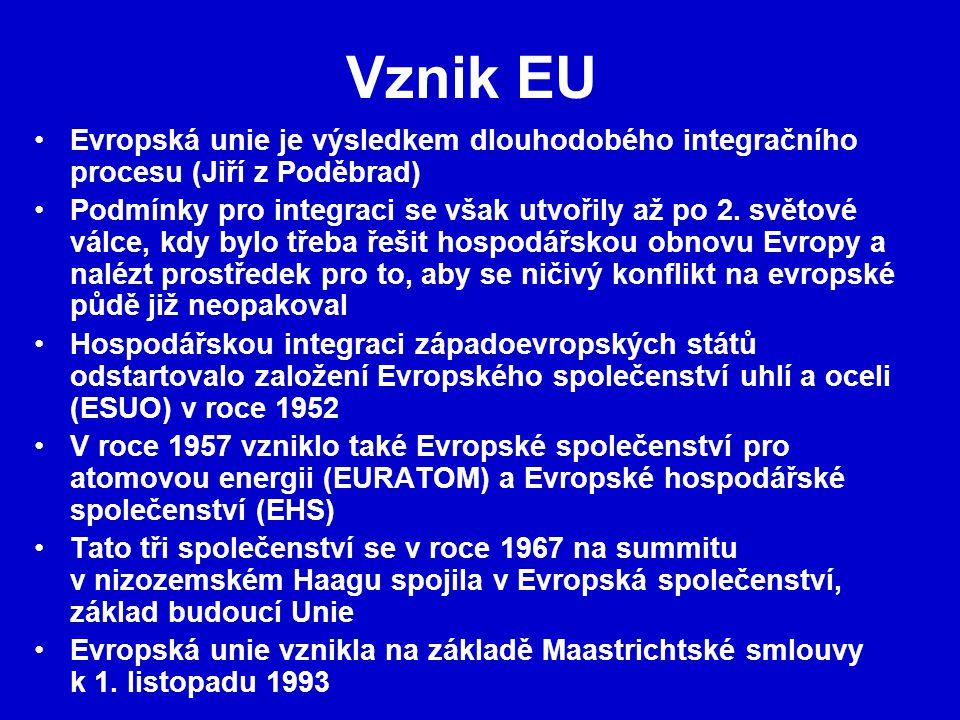 Vznik EU Evropská unie je výsledkem dlouhodobého integračního procesu (Jiří z Poděbrad)
