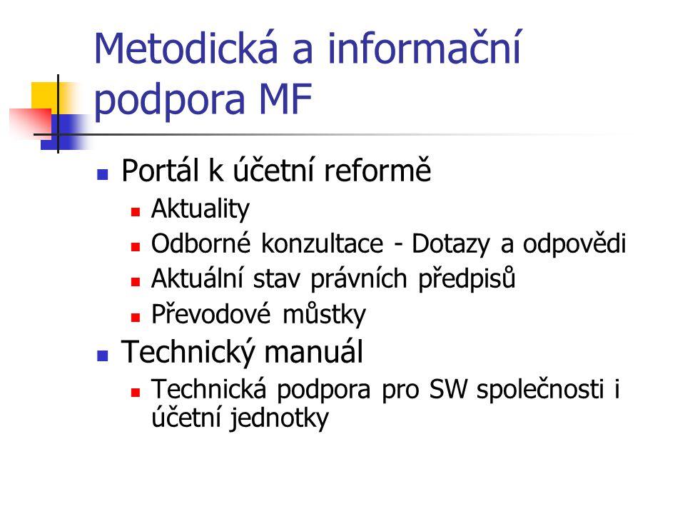 Metodická a informační podpora MF