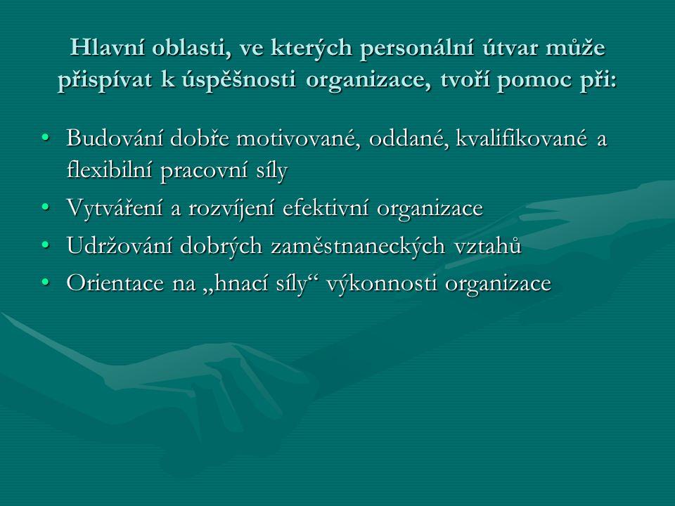 Hlavní oblasti, ve kterých personální útvar může přispívat k úspěšnosti organizace, tvoří pomoc při: