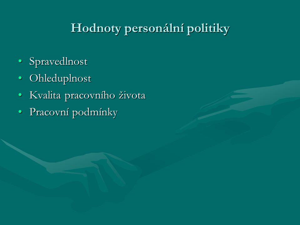 Hodnoty personální politiky
