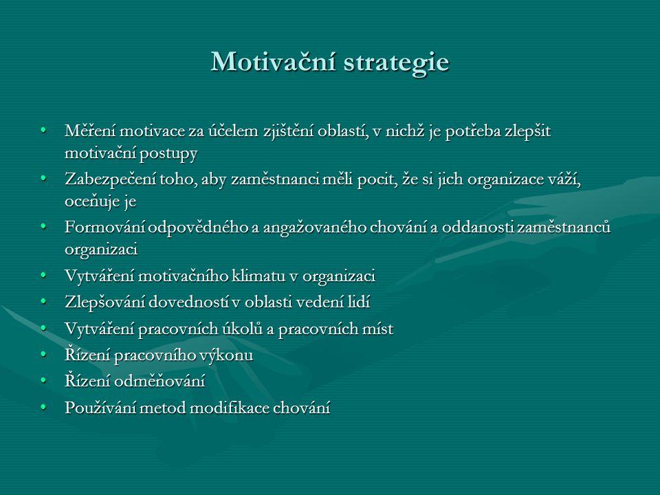Motivační strategie Měření motivace za účelem zjištění oblastí, v nichž je potřeba zlepšit motivační postupy.