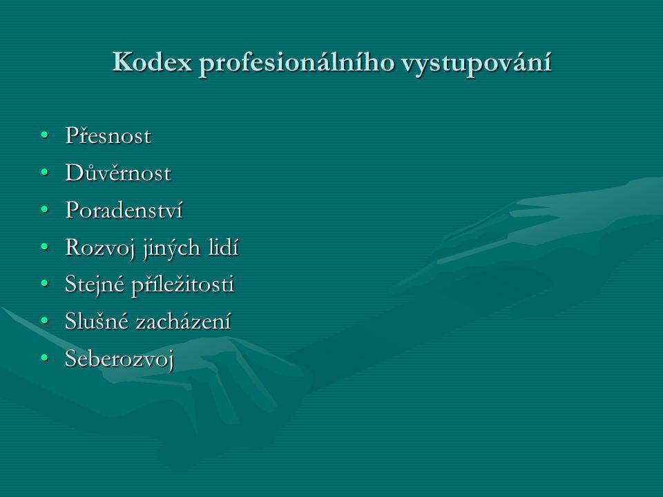 Kodex profesionálního vystupování