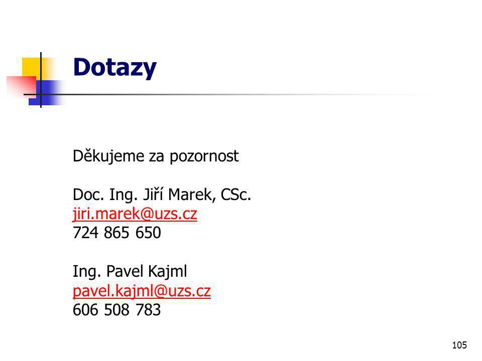 Dotazy Děkujeme za pozornost Doc. Ing. Jiří Marek, CSc.