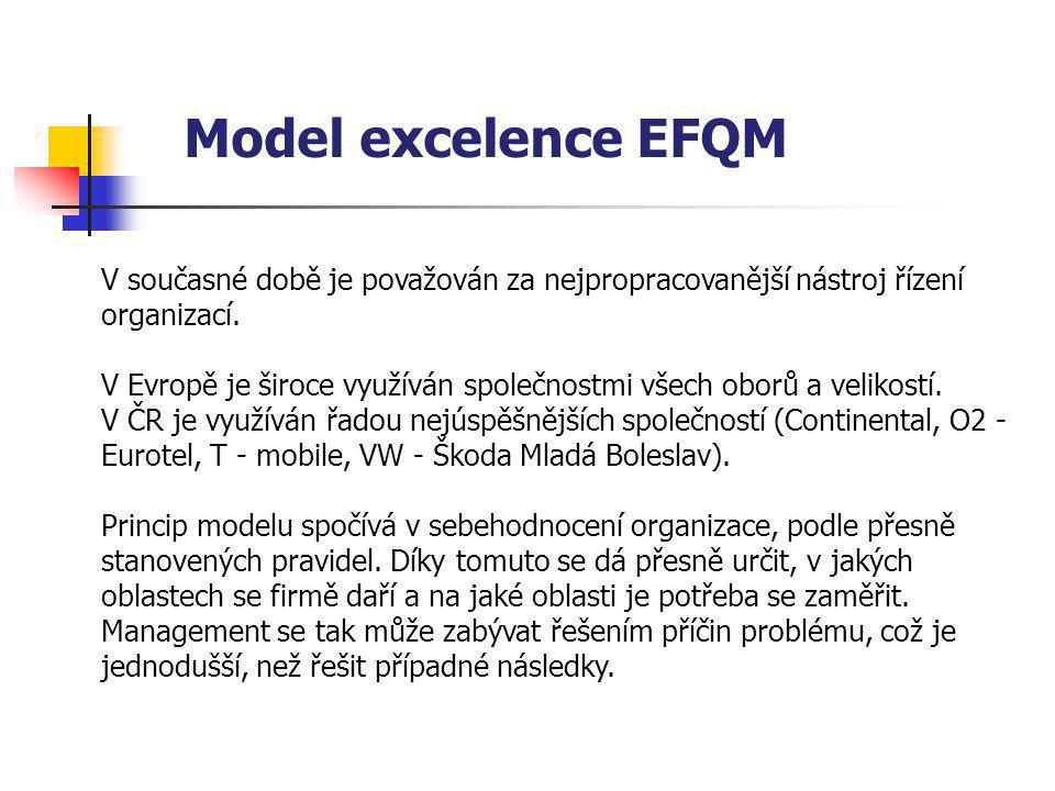 Model excelence EFQM V současné době je považován za nejpropracovanější nástroj řízení organizací.