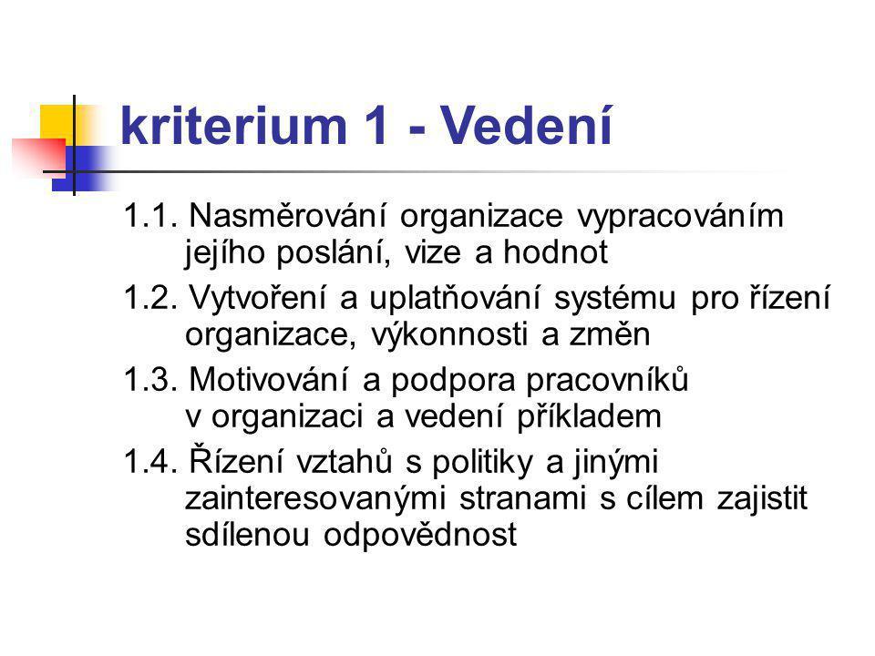 kriterium 1 - Vedení 1.1. Nasměrování organizace vypracováním jejího poslání, vize a hodnot.