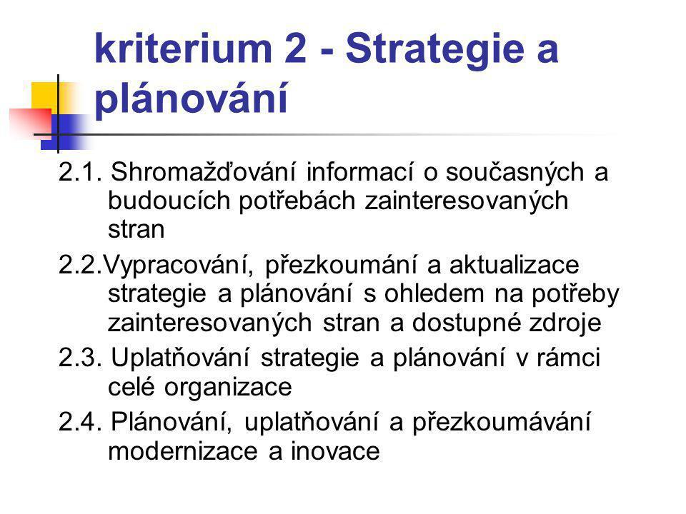 kriterium 2 - Strategie a plánování