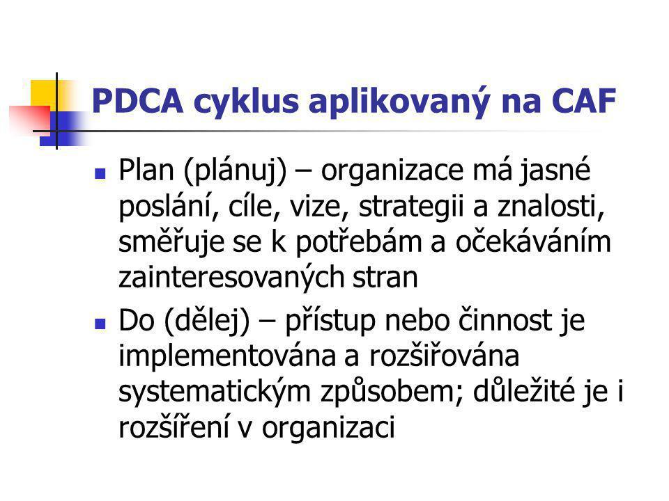 PDCA cyklus aplikovaný na CAF