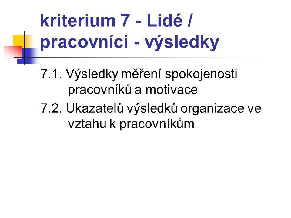 kriterium 7 - Lidé / pracovníci - výsledky